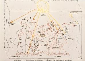Ararat Kretsloppet Stora salen Tua Nordenström